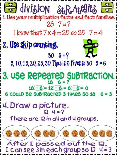 Anchor Chart For Division Strategies School Planning Juxtapost