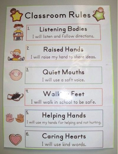 Student Expectations /Classroom Rules / Preschool items ...