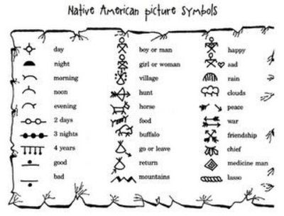 Native american picture symbols on air bag paper