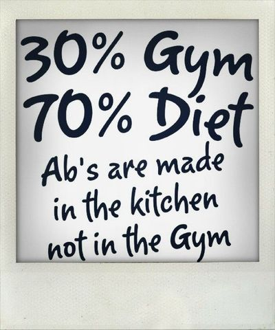 30 gym 70 diet inspiring quotes and sayings juxtapost for Fitted kitchen quotes
