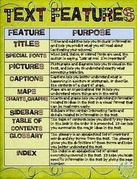 Text Features poster (freebie)