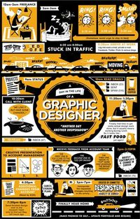 A day in the life of a graphic designer #infographic