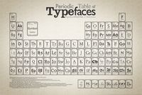 Periodic Table of Typefaces #Typefaces #Typography #Font #Infographic