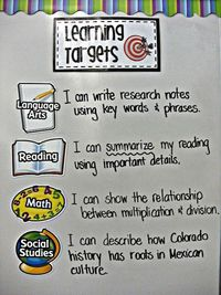 Post Learning Targets for the day's or week's objectives.