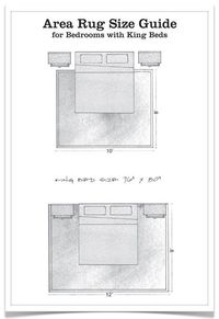 Area Rug Size Guide King Bed For The Bedroom Juxtapost